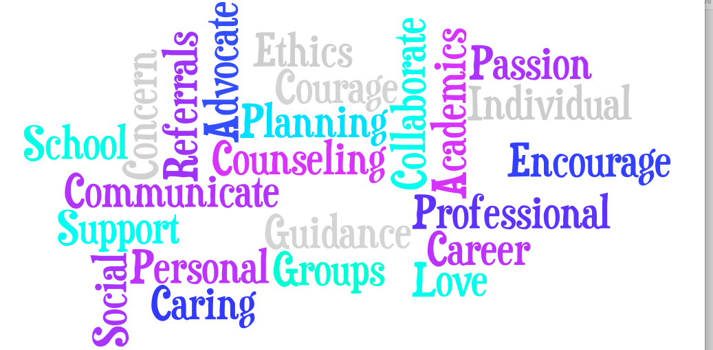 Guidance Wordle
